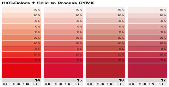 HKS-Farben in CMYK